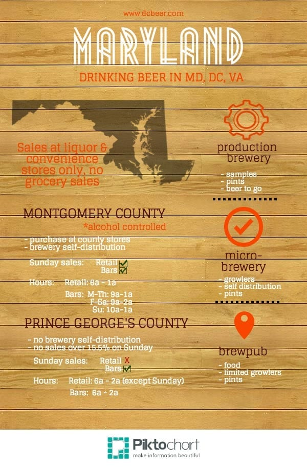 Maryland Beer Regulations - Infographic (1).jpg
